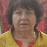 Надежда Королева 59 Москва