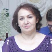 Фатима 54 Москва