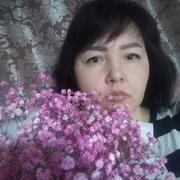 Гуляли 38 Пермь